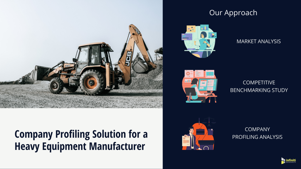 Company Profiling + Heavy Equipment Manufacturer