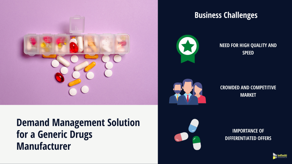 Demand Management + Generic Drugs Manufacturer
